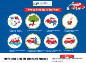 Wonder Wash Car Wash Locations
